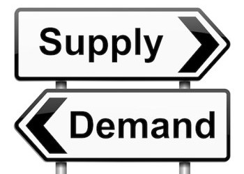 Supply-Demand-Signs